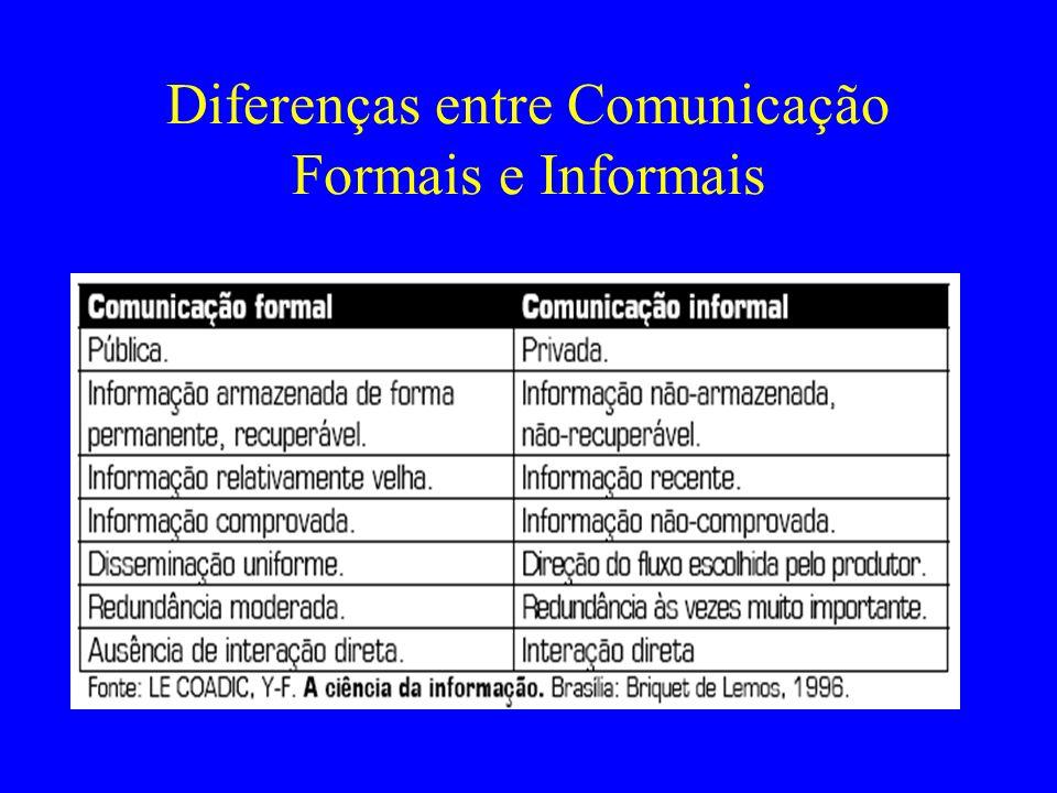 Fontes de Informações Digitais Fontes de publicações digitais relativos a anais de congressos como o SEGET, CNEG, Enegep e Simpep: http://www.aedb.br/seget/ http://www.latec.com.br/Eventos/CNEG/tabid/105/Default.aspx http://www.simpep.feb.unesp.br/ http://publicacoes.abepro.org.br/ Sites de Buscas como: http://br.yahoo.com/ http://scholar.google.com.br * Ver outras fontes na apostila recomendada (SILVA; MENEZES, 2005) e demais links de Base de Dados passados no curso.