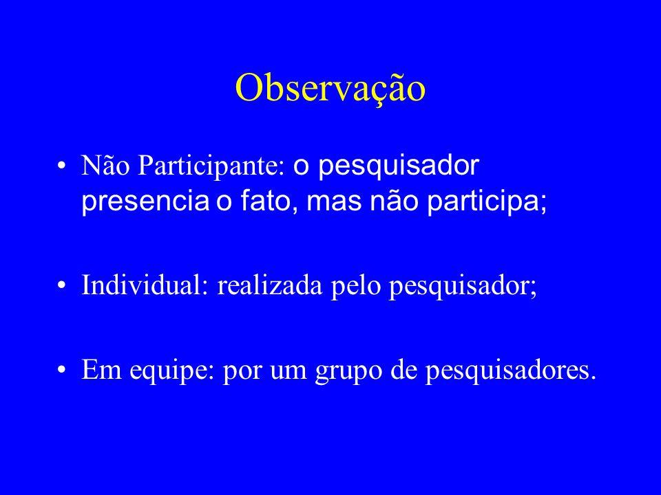 Observação Não Participante: o pesquisador presencia o fato, mas não participa; Individual: realizada pelo pesquisador; Em equipe: por um grupo de pes