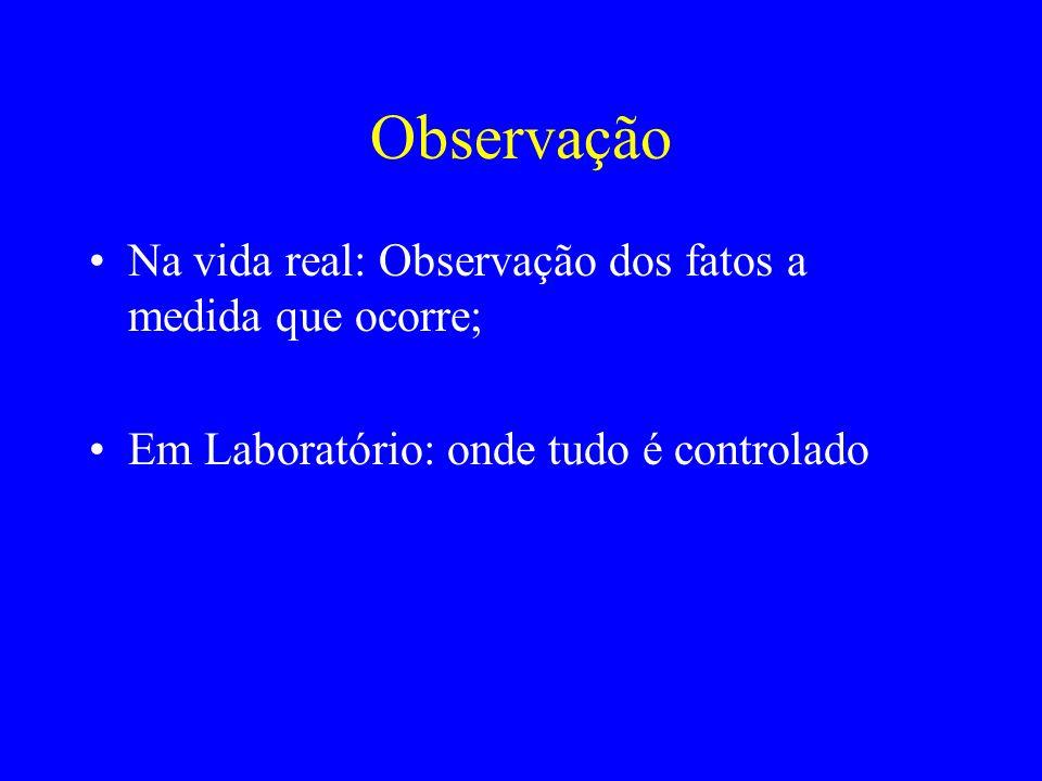 Observação Na vida real: Observação dos fatos a medida que ocorre; Em Laboratório: onde tudo é controlado