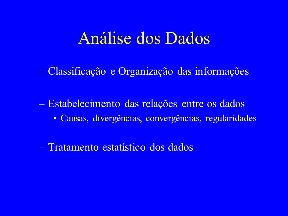 Análise dos Dados –Classificação e Organização das informações –Estabelecimento das relações entre os dados Causas, divergências, convergências, regul