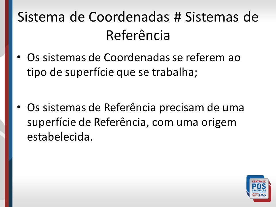 Sistema de Coordenadas # Sistemas de Referência Os sistemas de Coordenadas se referem ao tipo de superfície que se trabalha; Os sistemas de Referência precisam de uma superfície de Referência, com uma origem estabelecida.