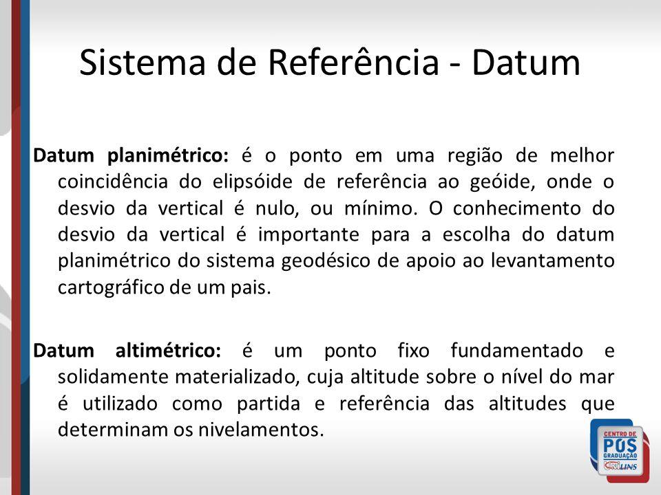 Sistema de Referência - Datum Datum planimétrico: é o ponto em uma região de melhor coincidência do elipsóide de referência ao geóide, onde o desvio da vertical é nulo, ou mínimo.