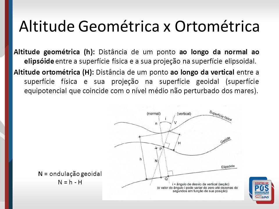 Altitude Geométrica x Ortométrica Altitude geométrica (h): Distância de um ponto ao longo da normal ao elipsóide entre a superfície física e a sua projeção na superfície elipsoidal.