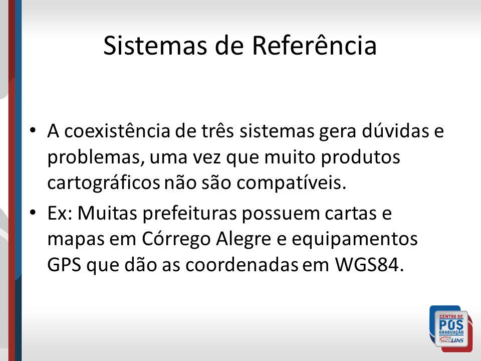 Sistemas de Referência A coexistência de três sistemas gera dúvidas e problemas, uma vez que muito produtos cartográficos não são compatíveis.