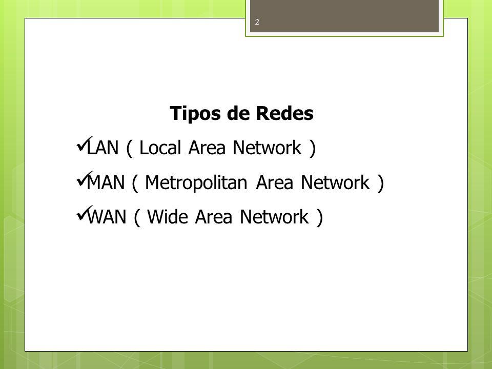 2 Tipos de Redes LAN ( Local Area Network ) MAN ( Metropolitan Area Network ) WAN ( Wide Area Network )
