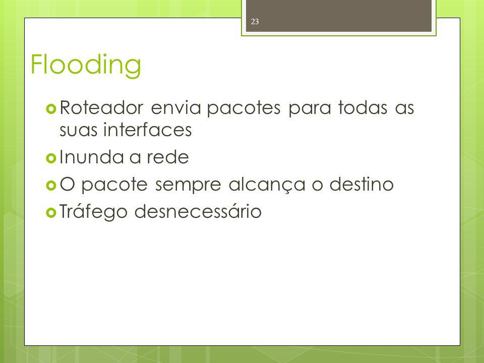 Flooding Roteador envia pacotes para todas as suas interfaces Inunda a rede O pacote sempre alcança o destino Tráfego desnecessário 23