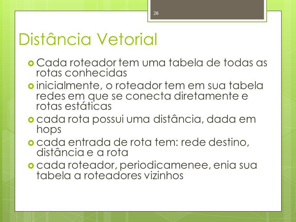 Distância Vetorial Cada roteador tem uma tabela de todas as rotas conhecidas inicialmente, o roteador tem em sua tabela redes em que se conecta direta