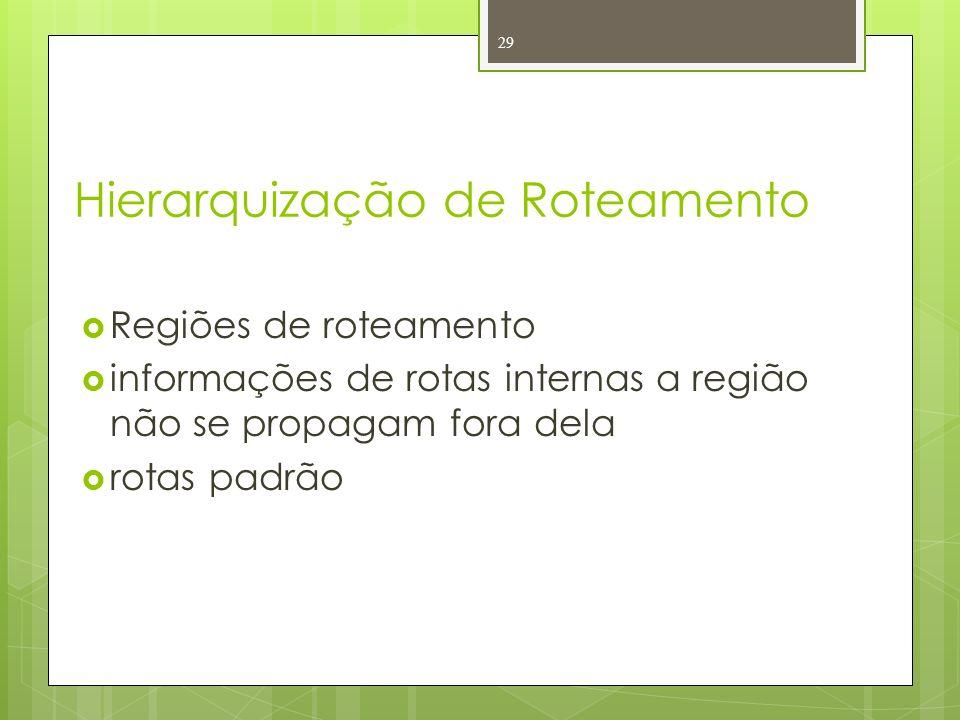 Hierarquização de Roteamento Regiões de roteamento informações de rotas internas a região não se propagam fora dela rotas padrão 29