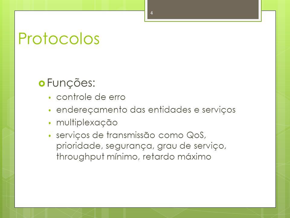Protocolos Funções: controle de erro endereçamento das entidades e serviços multiplexação serviços de transmissão como QoS, prioridade, segurança, gra