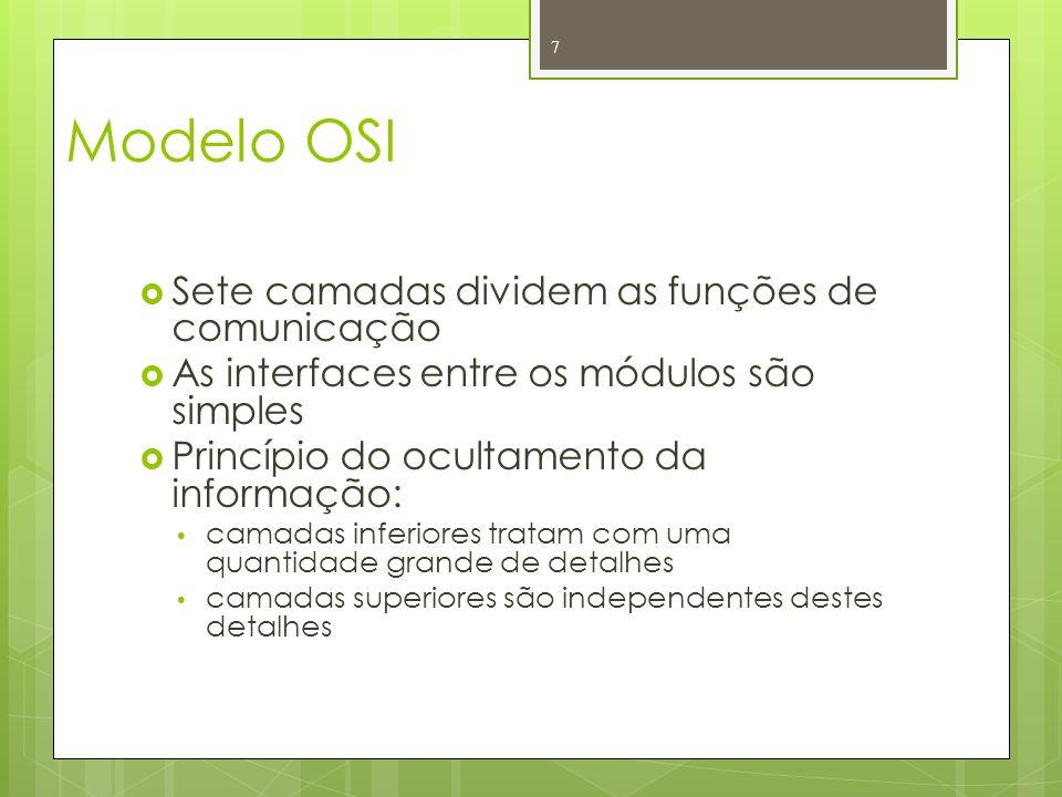 Modelo OSI Sete camadas dividem as funções de comunicação As interfaces entre os módulos são simples Princípio do ocultamento da informação: camadas i