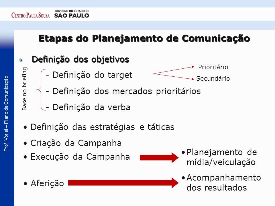 Prof. Vorlei – Plano de Comunicação Definição dos objetivos Definição dos objetivos Planejamento de mídia/veiculação Execução da Campanha Acompanhamen