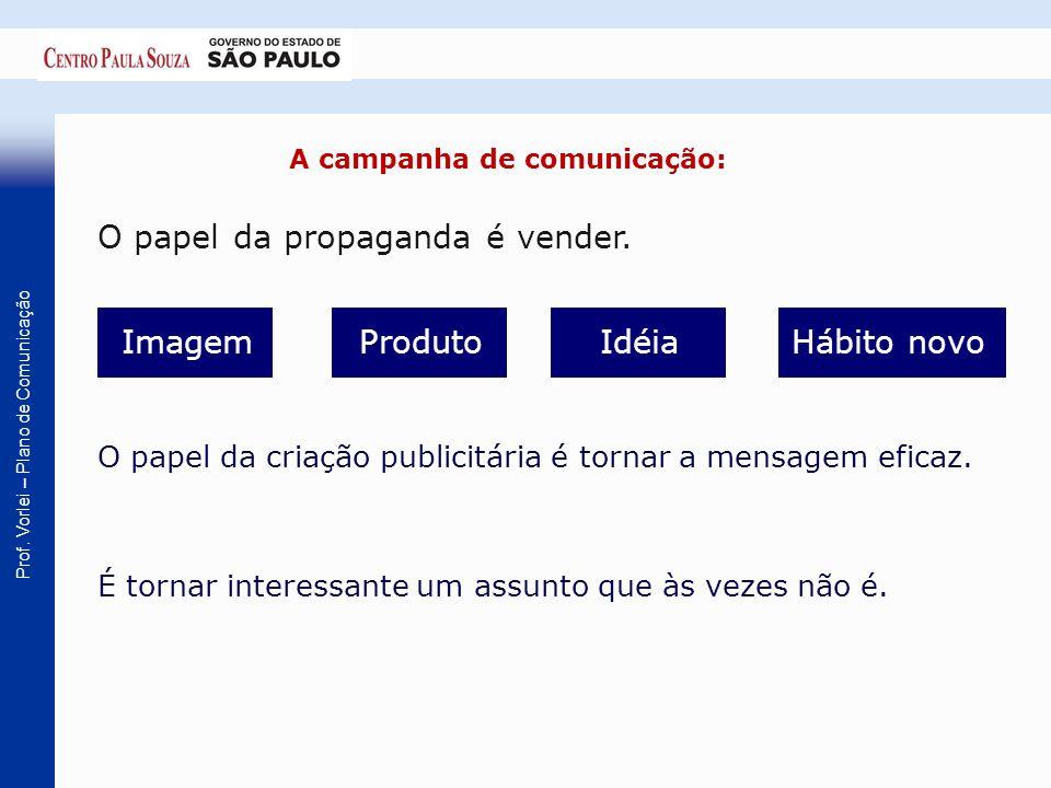 Prof. Vorlei – Plano de Comunicação A campanha de comunicação: O papel da propaganda é vender. Imagem O papel da criação publicitária é tornar a mensa