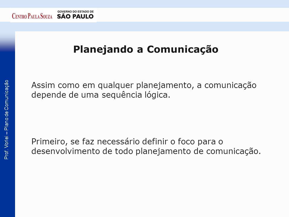 Prof. Vorlei – Plano de Comunicação Planejando a Comunicação Assim como em qualquer planejamento, a comunicação depende de uma sequência lógica. Prime