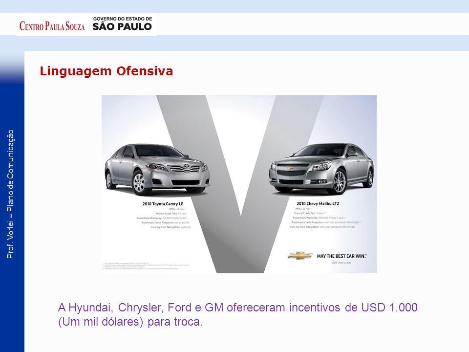 Prof. Vorlei – Plano de Comunicação Linguagem Ofensiva A Hyundai, Chrysler, Ford e GM ofereceram incentivos de USD 1.000 (Um mil dólares) para troca.
