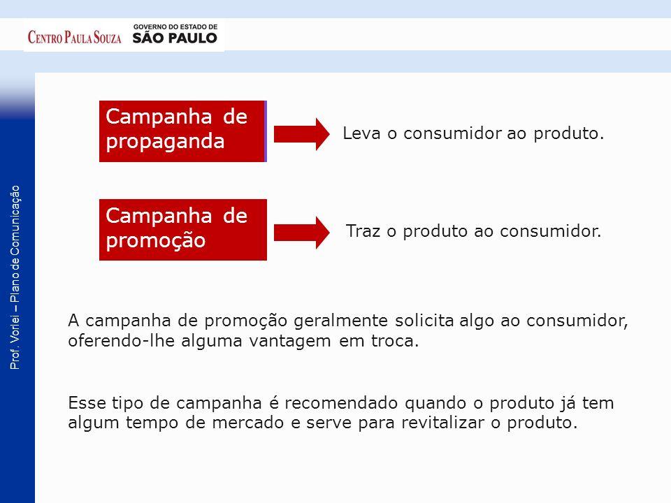 Prof. Vorlei – Plano de Comunicação Campanha de propaganda Leva o consumidor ao produto. Campanha de promoção Traz o produto ao consumidor. A campanha
