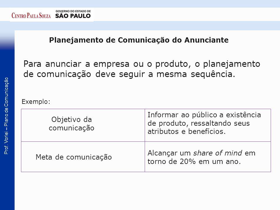 Prof. Vorlei – Plano de Comunicação Planejamento de Comunicação do Anunciante Para anunciar a empresa ou o produto, o planejamento de comunicação deve