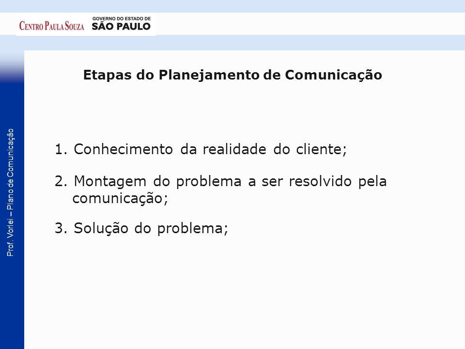 Prof. Vorlei – Plano de Comunicação 1. Conhecimento da realidade do cliente; 2. Montagem do problema a ser resolvido pela comunicação; 3. Solução do p