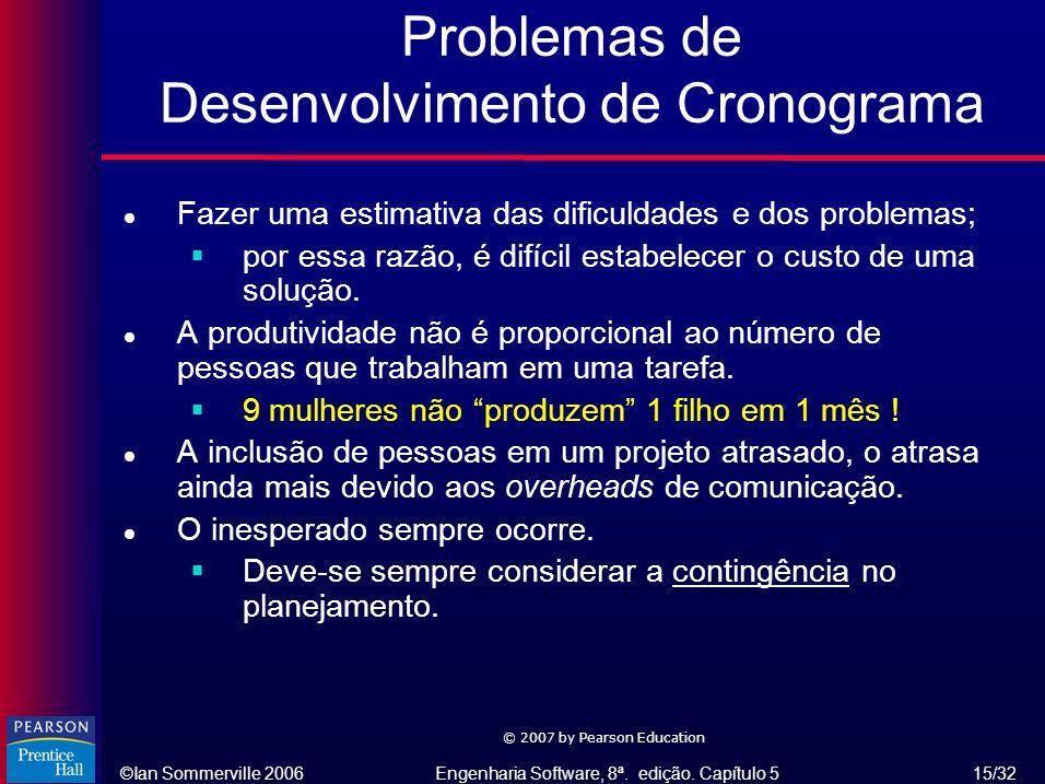 ©Ian Sommerville 2006Engenharia Software, 8ª. edição. Capítulo 5 15/32 © 2007 by Pearson Education Problemas de Desenvolvimento de Cronograma l Fazer