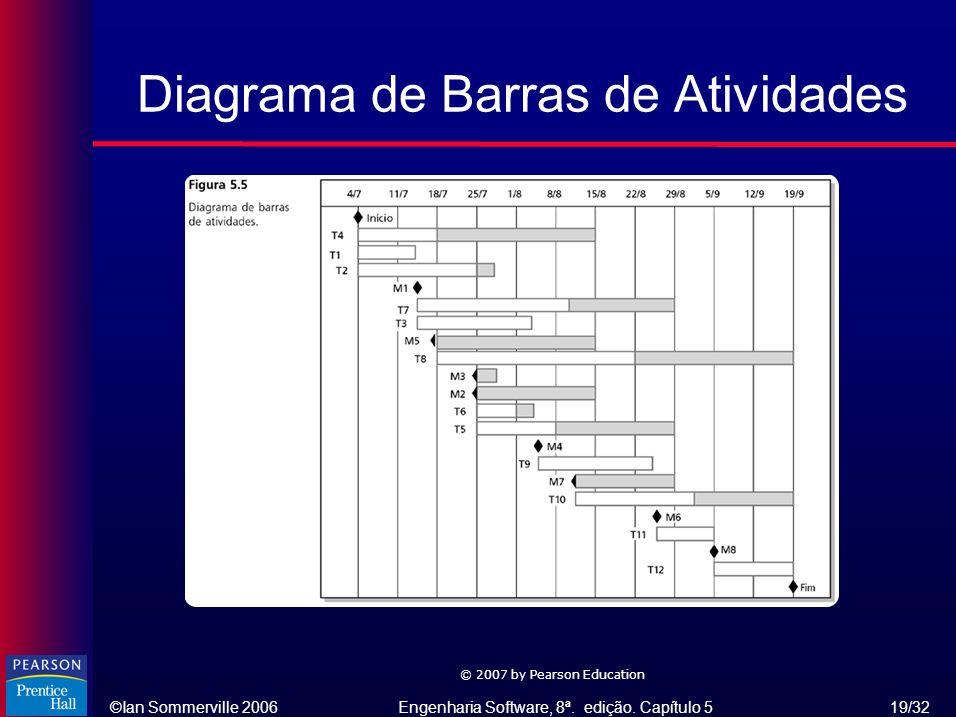 ©Ian Sommerville 2006Engenharia Software, 8ª. edição. Capítulo 5 19/32 © 2007 by Pearson Education Diagrama de Barras de Atividades