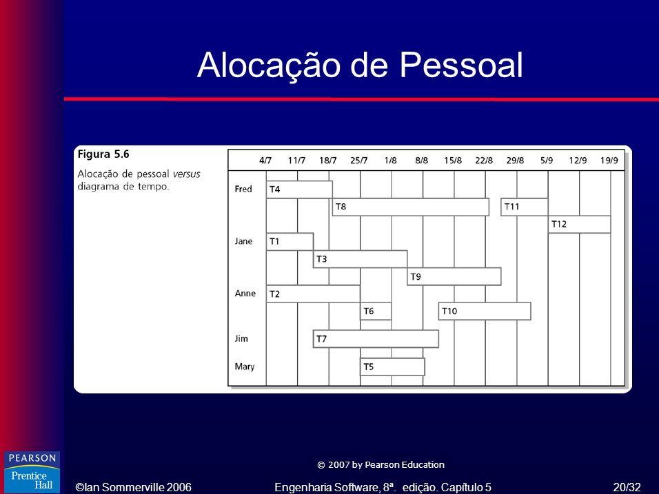©Ian Sommerville 2006Engenharia Software, 8ª. edição. Capítulo 5 20/32 © 2007 by Pearson Education Alocação de Pessoal