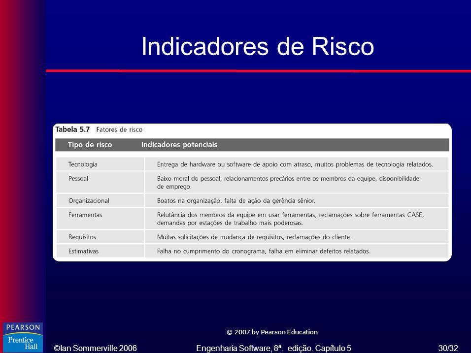 ©Ian Sommerville 2006Engenharia Software, 8ª. edição. Capítulo 5 30/32 © 2007 by Pearson Education Indicadores de Risco
