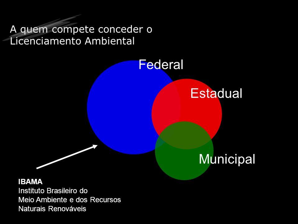 A quem compete conceder o Licenciamento Ambiental Estadual Municipal Federal IBAMA Instituto Brasileiro do Meio Ambiente e dos Recursos Naturais Renov