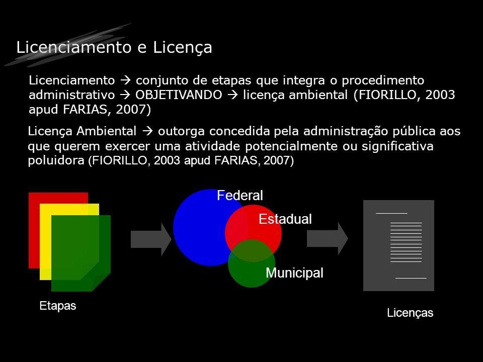 Licenciamento e Licença Licenciamento conjunto de etapas que integra o procedimento administrativo OBJETIVANDO licença ambiental (FIORILLO, 2003 apud