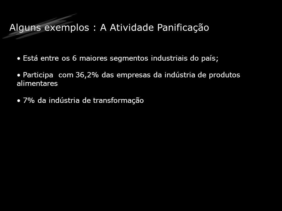 Alguns exemplos : A Atividade Panificação Está entre os 6 maiores segmentos industriais do país; Participa com 36,2% das empresas da indústria de prod