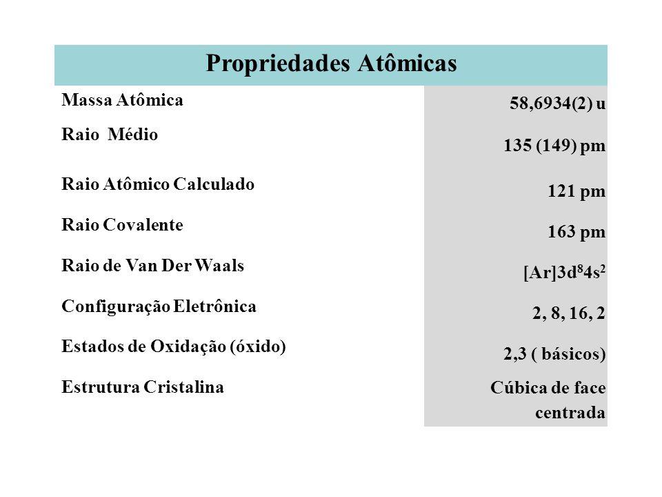 Propriedades Atômicas Massa Atômica 58,6934(2) u Raio Médio 135 (149) pm Raio Atômico Calculado 121 pm Raio Covalente 163 pm Raio de Van Der Waals [Ar