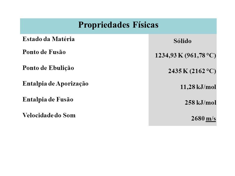 Propriedades Físicas Estado da Matéria Sólido Ponto de Fusão 1234,93 K (961,78 °C) Ponto de Ebulição 2435 K (2162 °C) Entalpia de Aporização 11,28 kJ/
