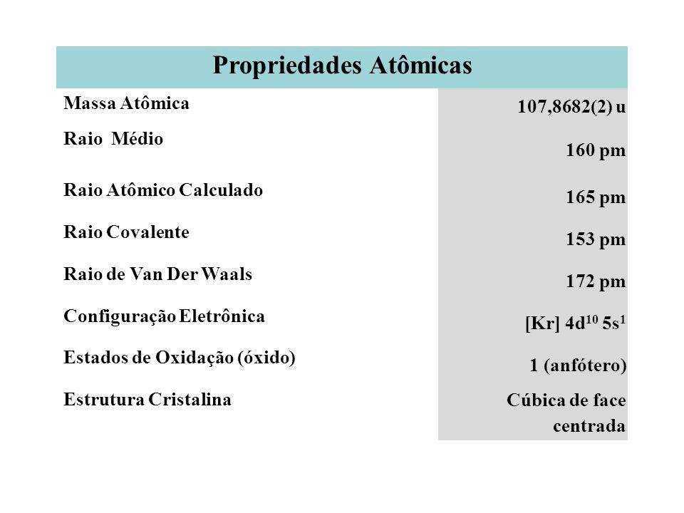 Propriedades Atômicas Massa Atômica 107,8682(2) u Raio Médio 160 pm Raio Atômico Calculado 165 pm Raio Covalente 153 pm Raio de Van Der Waals 172 pm Configuração Eletrônica [Kr] 4d 10 5s 1 Estados de Oxidação (óxido) 1 (anfótero) Estrutura Cristalina Cúbica de face centrada