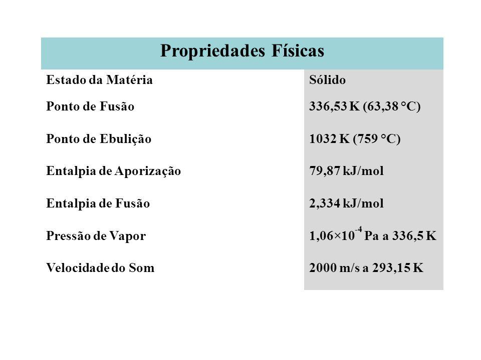 Propriedades Físicas Estado da MatériaSólido Ponto de Fusão336,53 K (63,38 °C) Ponto de Ebulição1032 K (759 °C) Entalpia de Aporização79,87 kJ/mol Entalpia de Fusão2,334 kJ/mol Pressão de Vapor1,06×10 -4 Pa a 336,5 K Velocidade do Som2000 m/s a 293,15 K
