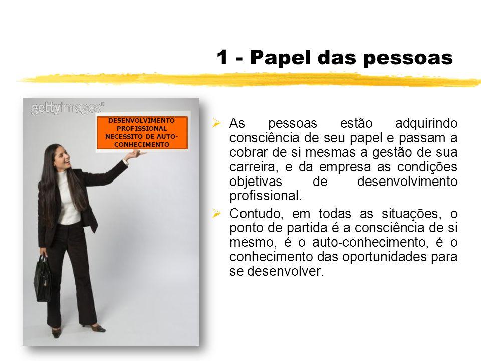 1 - Papel das pessoas As pessoas estão adquirindo consciência de seu papel e passam a cobrar de si mesmas a gestão de sua carreira, e da empresa as co