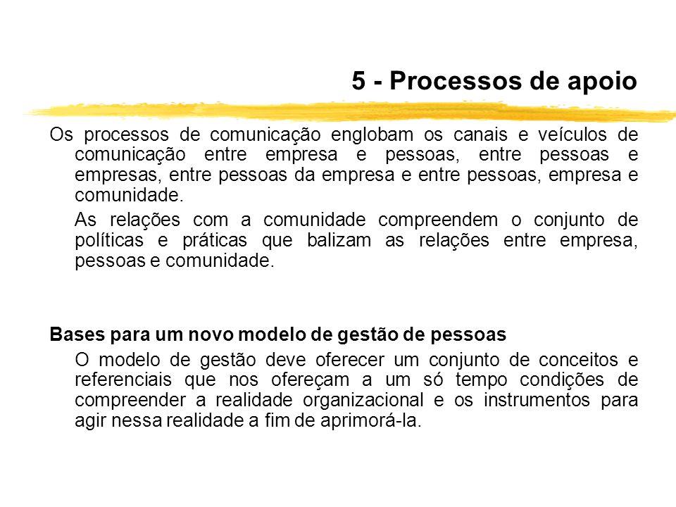 5 - Processos de apoio Os processos de comunicação englobam os canais e veículos de comunicação entre empresa e pessoas, entre pessoas e empresas, ent