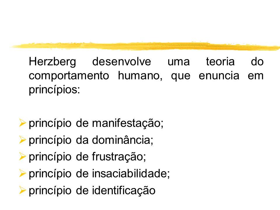 Herzberg desenvolve uma teoria do comportamento humano, que enuncia em princípios: princípio de manifestação; princípio da dominância; princípio de fr