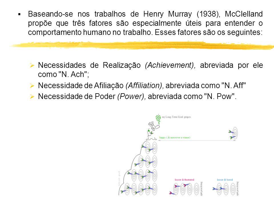Baseando-se nos trabalhos de Henry Murray (1938), McClelland propõe que três fatores são especialmente úteis para entender o comportamento humano no t
