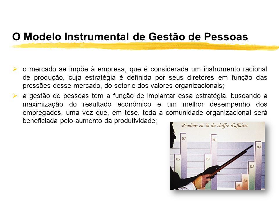 O Modelo Instrumental de Gestão de Pessoas o mercado se impõe à empresa, que é considerada um instrumento racional de produção, cuja estratégia é defi