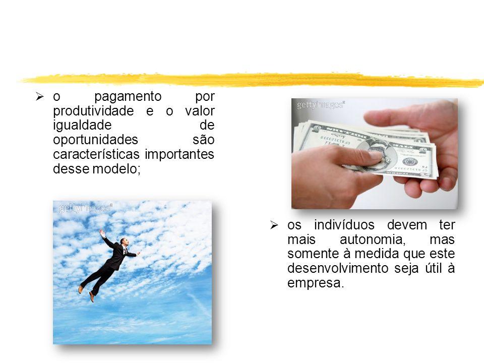 o pagamento por produtividade e o valor igualdade de oportunidades são características importantes desse modelo; os indivíduos devem ter mais autonomi