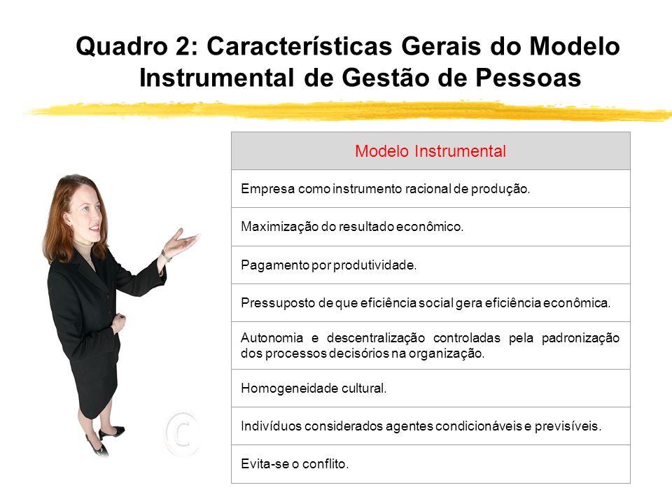 Quadro 2: Características Gerais do Modelo Instrumental de Gestão de Pessoas Modelo Instrumental Empresa como instrumento racional de produção. Maximi