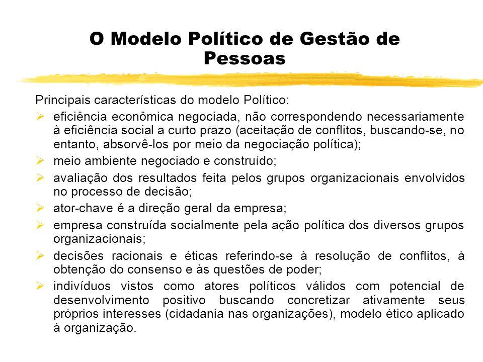 O Modelo Político de Gestão de Pessoas Principais características do modelo Político: eficiência econômica negociada, não correspondendo necessariamen