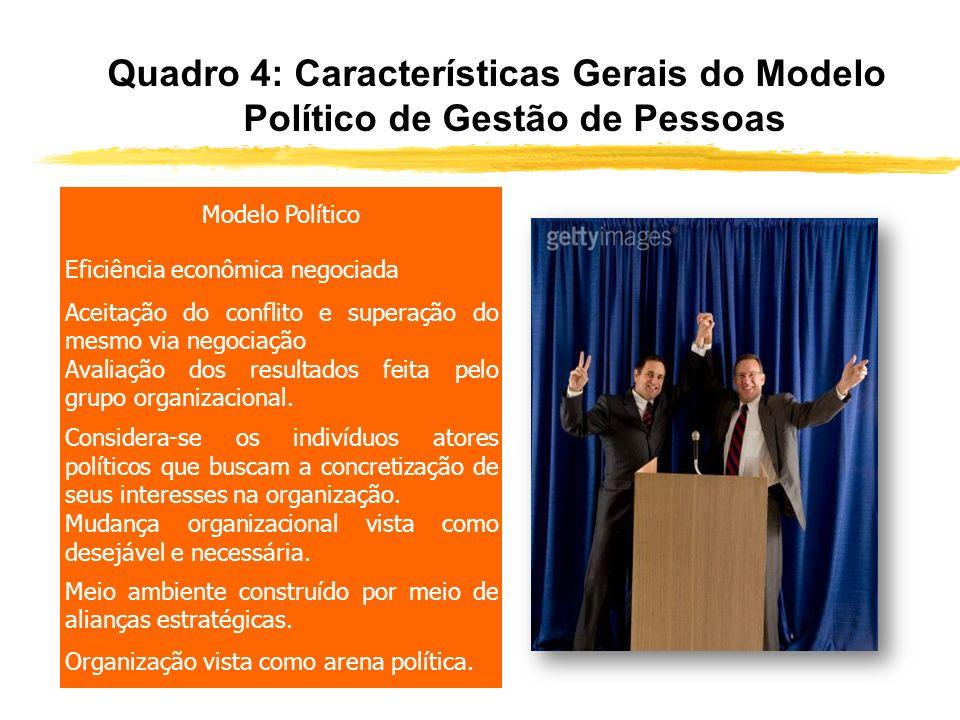 Quadro 4: Características Gerais do Modelo Político de Gestão de Pessoas Modelo Político Eficiência econômica negociada Aceitação do conflito e supera