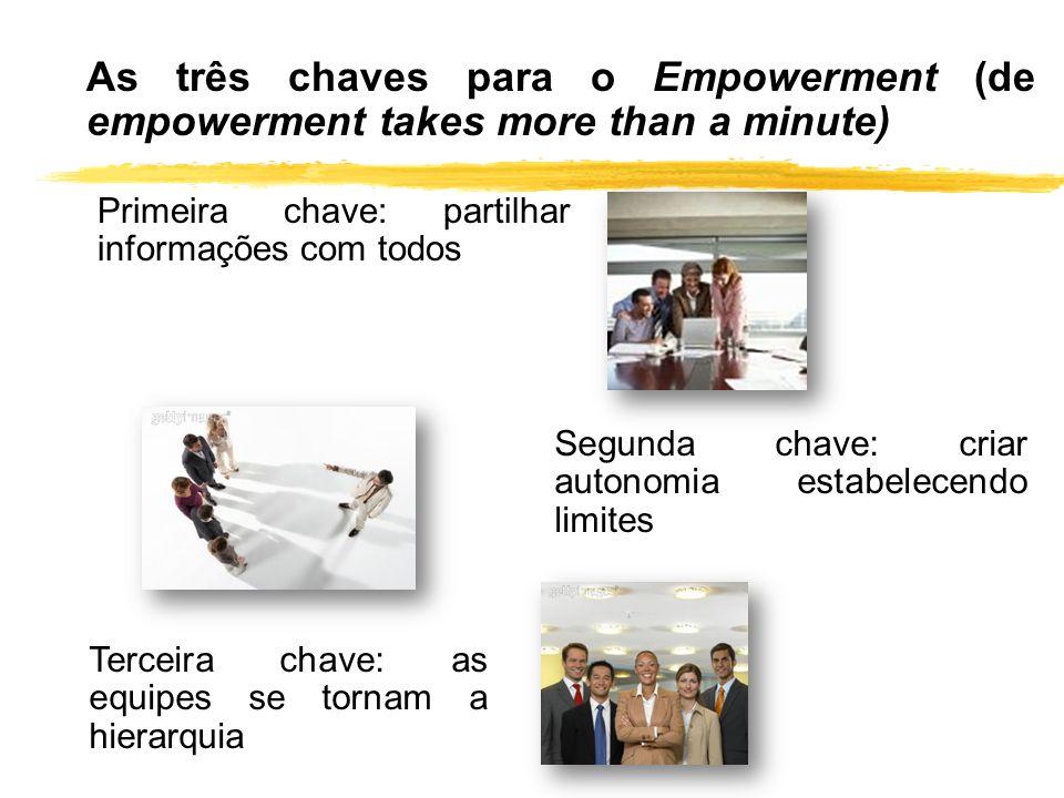 As três chaves para o Empowerment (de empowerment takes more than a minute) Segunda chave: criar autonomia estabelecendo limites Terceira chave: as eq