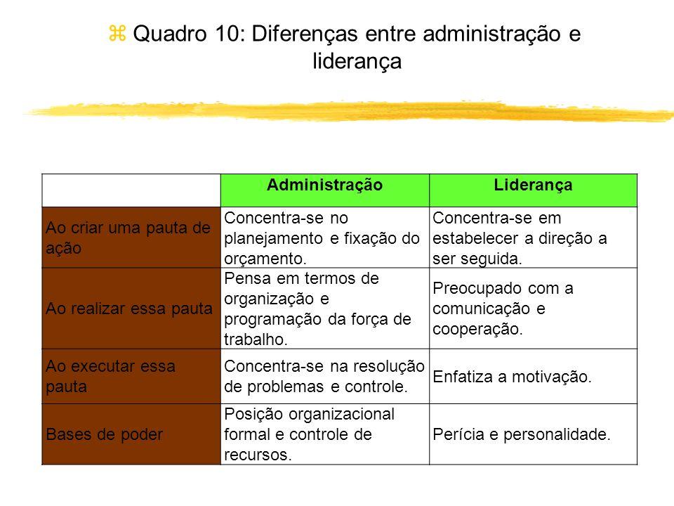 zQuadro 10: Diferenças entre administração e liderança AdministraçãoLiderança Ao criar uma pauta de ação Concentra-se no planejamento e fixação do orç