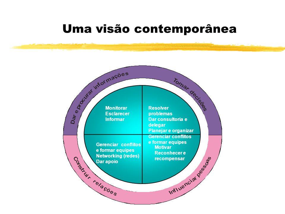 Uma visão contemporânea Resolver problemas Dar consultoria e delegar Planejar e organizar Gerenciar conflitos e formar equipes Monitorar Esclarecer In
