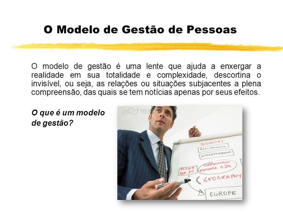 O Modelo de Gestão de Pessoas O modelo de gestão é uma lente que ajuda a enxergar a realidade em sua totalidade e complexidade, descortina o invisível
