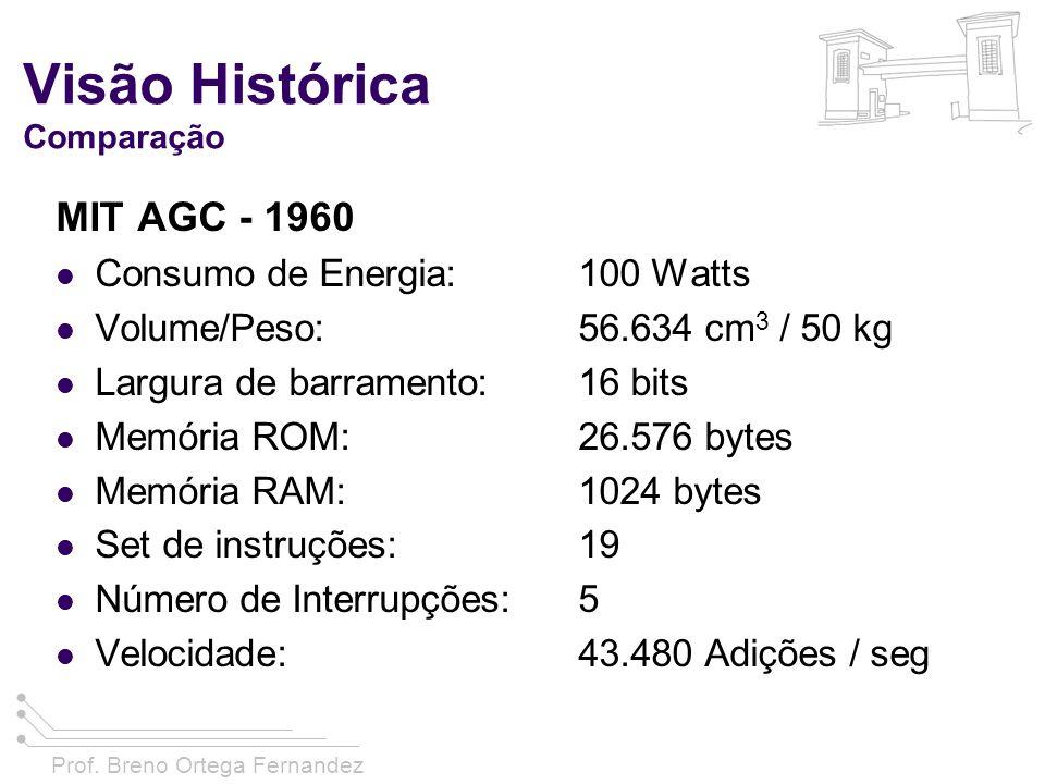 Prof. Breno Ortega Fernandez Visão Histórica Comparação MIT AGC - 1960 Consumo de Energia:100 Watts Volume/Peso:56.634 cm 3 / 50 kg Largura de barrame