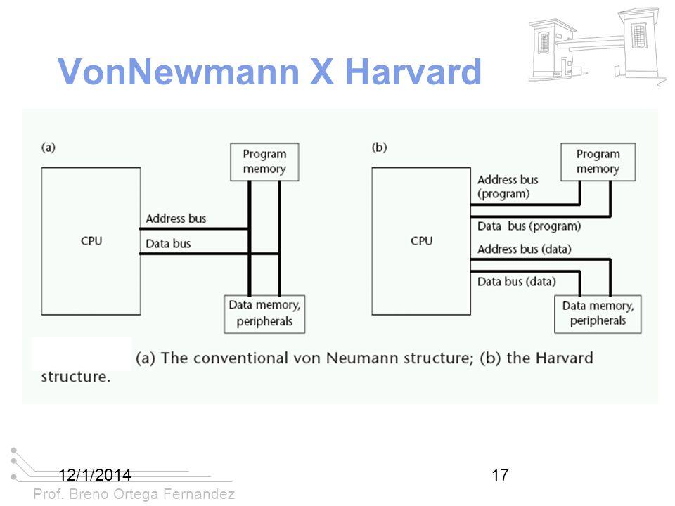 Prof. Breno Ortega Fernandez 12/1/201417 VonNewmann X Harvard