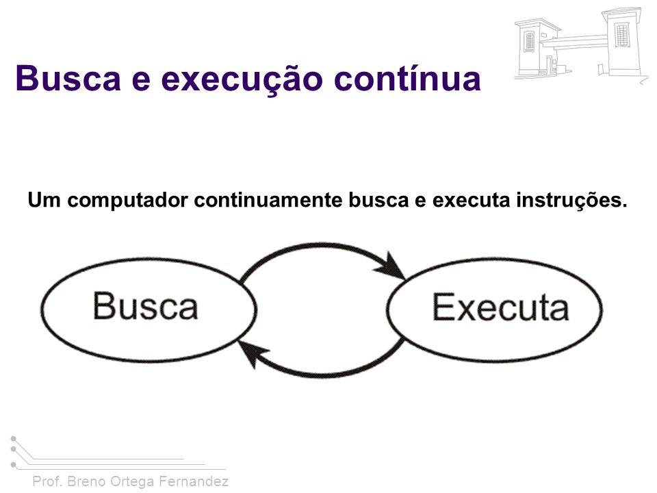 Prof. Breno Ortega Fernandez Um computador continuamente busca e executa instruções. Busca e execução contínua