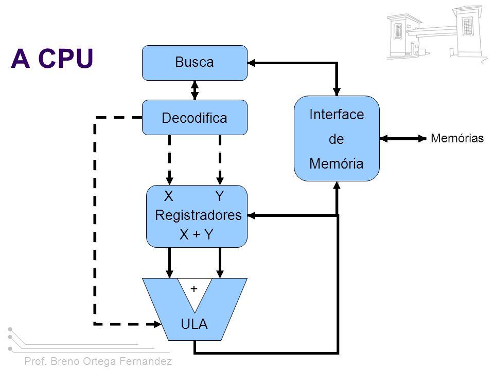 Prof. Breno Ortega Fernandez Busca Decodifica Registradores ULA Interface de Memória Memórias + XY X + Y A CPU