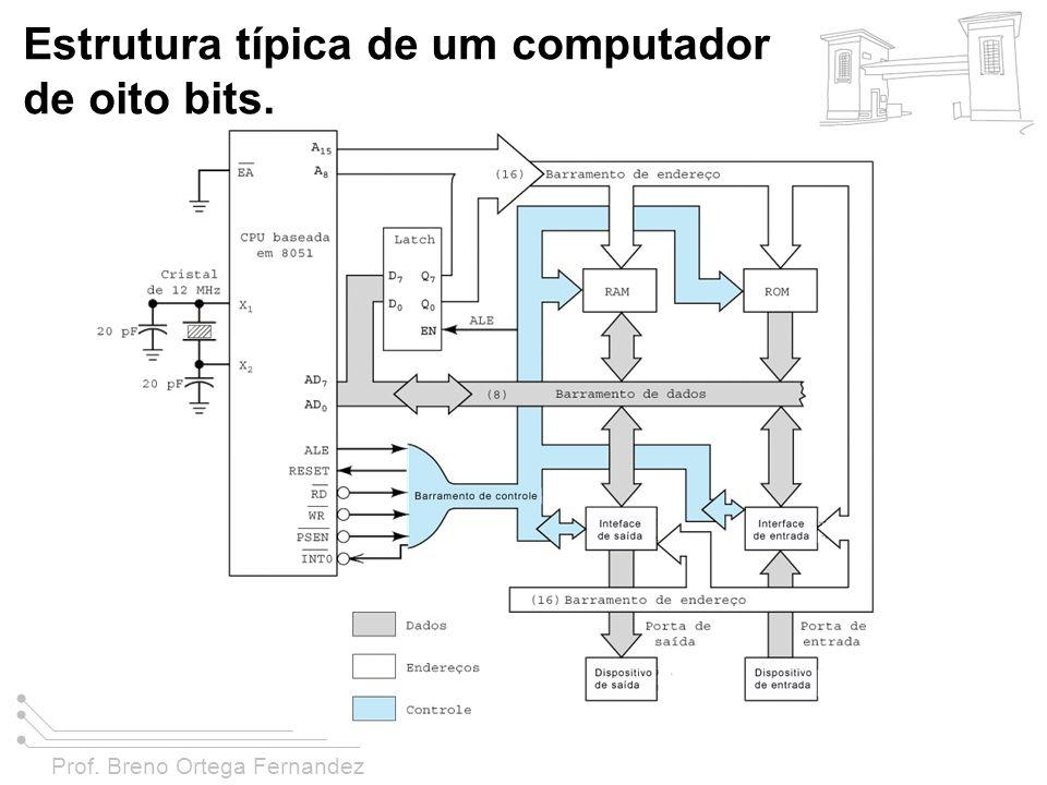 Prof. Breno Ortega Fernandez Estrutura típica de um computador de oito bits.